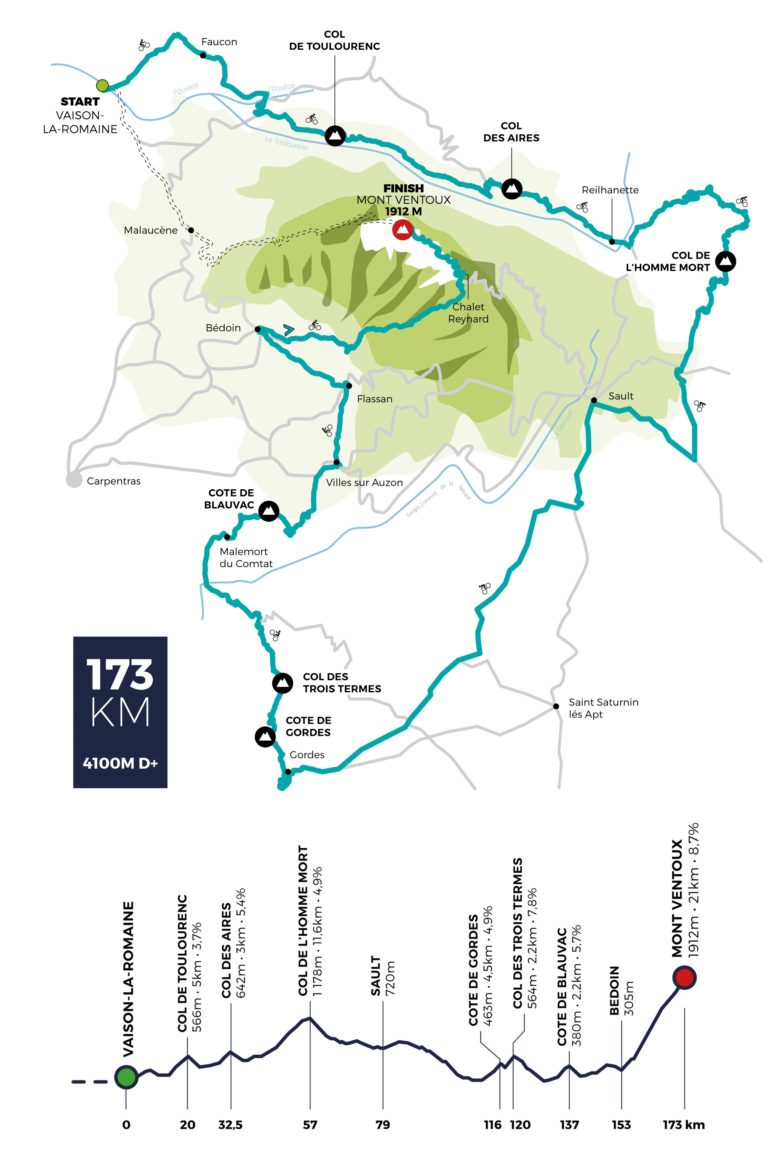 UCI Europe Tour - Page 38 Parcours-A-768x1155